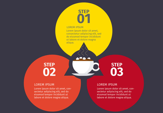 Hot Chocolate Venn Diagram