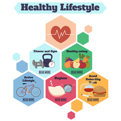 Healthy lifestyle infographic banner. Flat vector illustration.