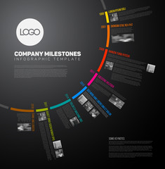 Vector Infographic circular timeline report template