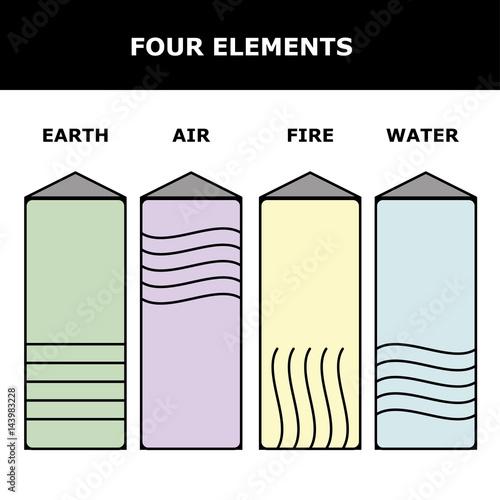 Four Element Stone Four Elements Icons Line Symbols Vector Logo