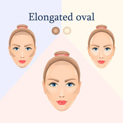 Correction for elongated oval face