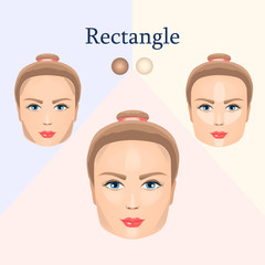 Correction for rectangular face