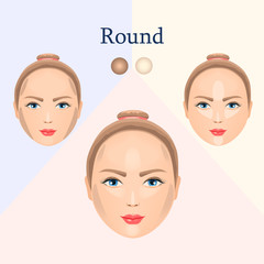 Correction for round face