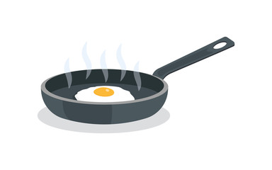 fried eggs on pan with handle