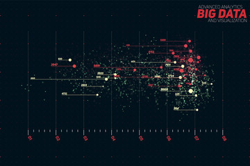 Fotoväggar - Vector abstract colorful big data point plot visualization. Futuristic infographics design. Visual information complexity. Intricate data threads graphic. Social network, financial analytics.