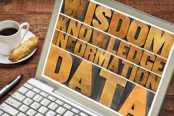 Wall Mural - data, information, knowledge,  wisdom concept
