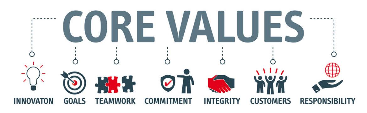 Banner core values