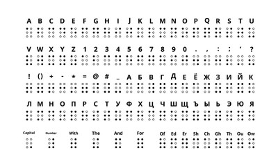 Large set of true size braille signs, latin and cyrillic alphabet