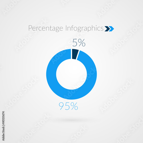 5 95 percent blue pie chart symbol percentage vector infographics 5 95 percent blue pie chart symbol percentage vector infographics circle diagram isolated ccuart Images