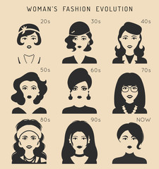 100 years of beauty. Female fashion evolution infographics. Vogue of 20th century trends changes.