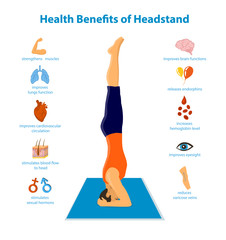 Health Benefits of a Headstand Inforgraphics Vector Illustration. Man practicing headstand yoga sirsasana pose. human health elements: heart, lungs, skin, muscle strength, eyesight, brain, edema
