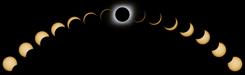 Total Solar Eclipse phases. Composite Solar Eclipse.