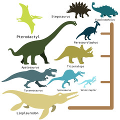 Set of dinosaurs design isolate vector flat icon