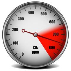 CO2 high emission gauge