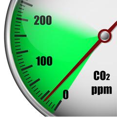 CO2 low emission gauge