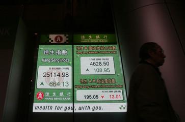 A man walks past a panel displaying the closing Hang Seng Index in Hong Kong