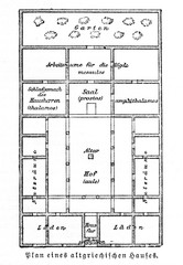 Plan of ancient greek house (from Meyers Lexikon, 1895, 7/936)