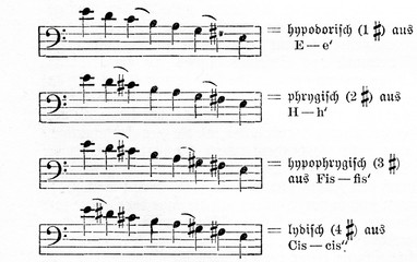 Examples of greek music (from Meyers Lexikon, 1895, 7/972)
