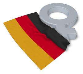 Feminismus Deutschland