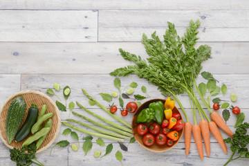 夏野菜 野菜の背景素材 野菜