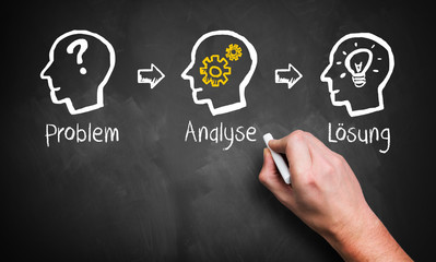Ideenfindungsprozess
