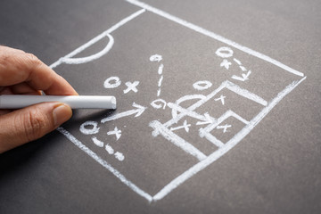 Game Strategy on Chalkboard
