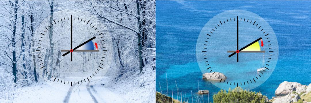 Darstellung Winterzeit vs Sommerzeit.