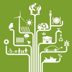 Environnement - énergie renouvelable - développement durable - écologie, recycler,