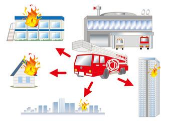消防車と火事現場セット