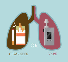 Electronic Cigarette or Vaporizer Device and Tobacco Cigar. Vector illustration