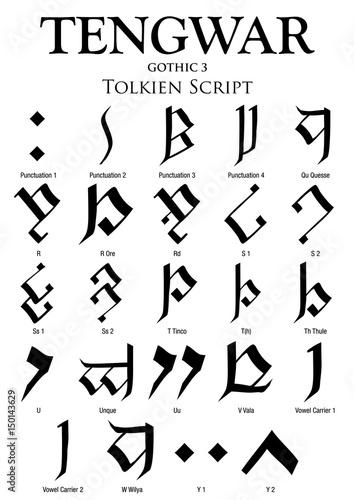 TENGWAR GOTHIC Alphabet 3