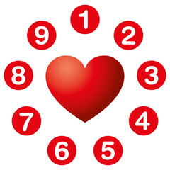 Heart's desire numbers circle. Numerology. Soul urge numbers in red circles around a heart symbol. The numbers reveal what we want more, what us drive, our inner urge. Illustration over white. Vector.