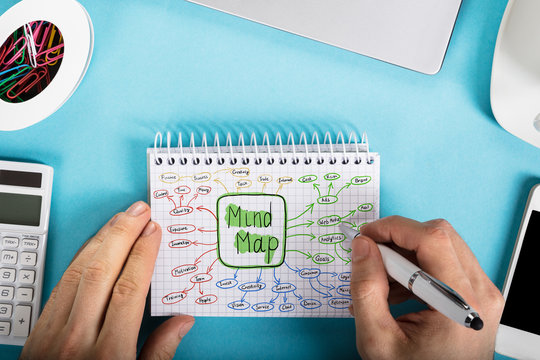 Businessman Drawing Mind Map Chart On Spiral Notepad