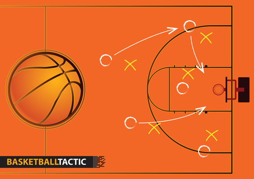 Showing a basketball court with arrows representing a game plan.