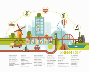 Green city flat design. Eco city illustration with different icons and eco symbols. Green city infographic