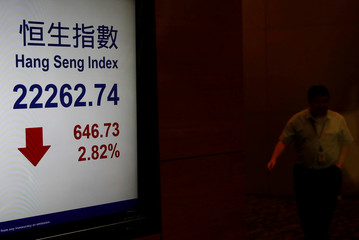 A man walks past a panel displaying the half-day trading of the blue chip Hang Seng Index in Hong Kong