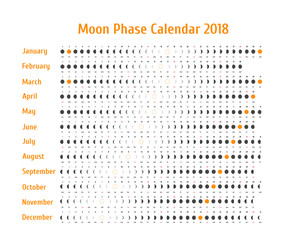 red moon phase calendar 2018 - photo #7