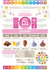 Calcium Mineral supplements rich food icons. Healthy eating flat icon set, text letter logo, isolated background. Diet Infographics chart banner poster. Table vector illustration, human health benefit