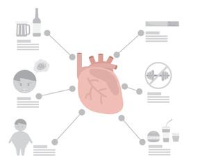 infographic of .heart disease factor