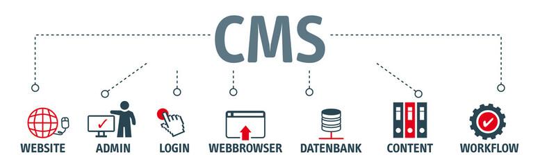 Banner CMS vektor icons