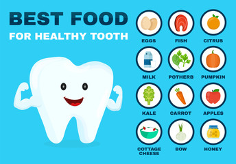 Best food for healthy tooth. Strong tooth character. Vector flat cartoon illustration icon. Isolated on blue backgound. Health food, diet, products, nutrition, nutriment infographic concept