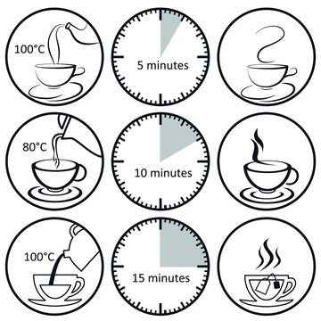 Sets of instruction icons demonstrating how to brew and steep tea.  There are 3 different combinations with cups and dials, so icon time can be combine with each other.