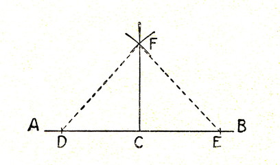 Construction of the perpendicular to the line AB at the point C