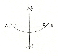 Construction of the perpendicular to the line AB through the point C