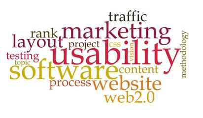 usability word cloud