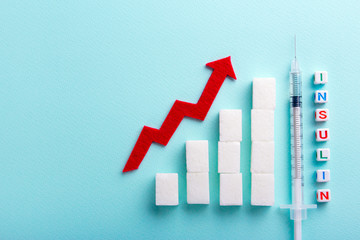 Increase in blood sugar levels, the graph of growth from sugar cubes and the arrow top. Insulin Syringe from Diabetes