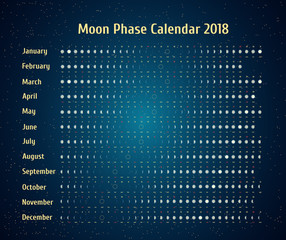 red moon phase calendar 2018 - photo #3