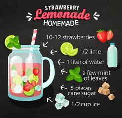 Recipe of homemade strawberry lemonade.