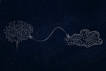 brain and cloud made of electronic circuits connected to each other with a plug