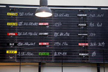 View of the share-price blackboard of July 10, 1987, the closing day of the Palais Brongniart, former Paris Stock Exchange, place de la Bourse in Paris